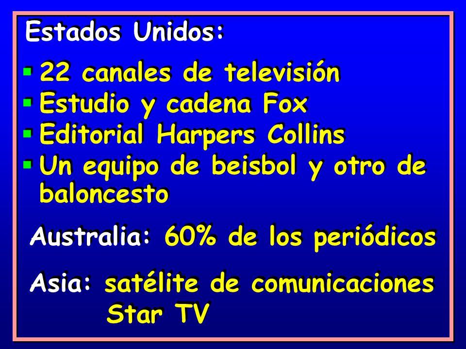 Estados Unidos: 22 canales de televisión. Estudio y cadena Fox. Editorial Harpers Collins. Un equipo de beisbol y otro de baloncesto.