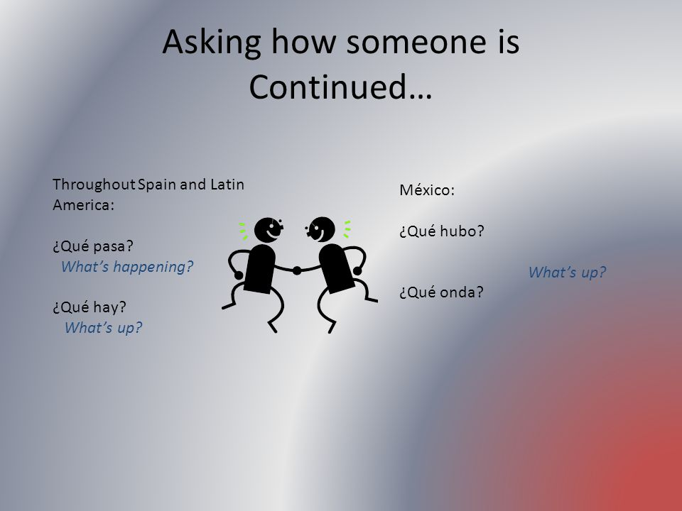 Asking how someone is Continued…