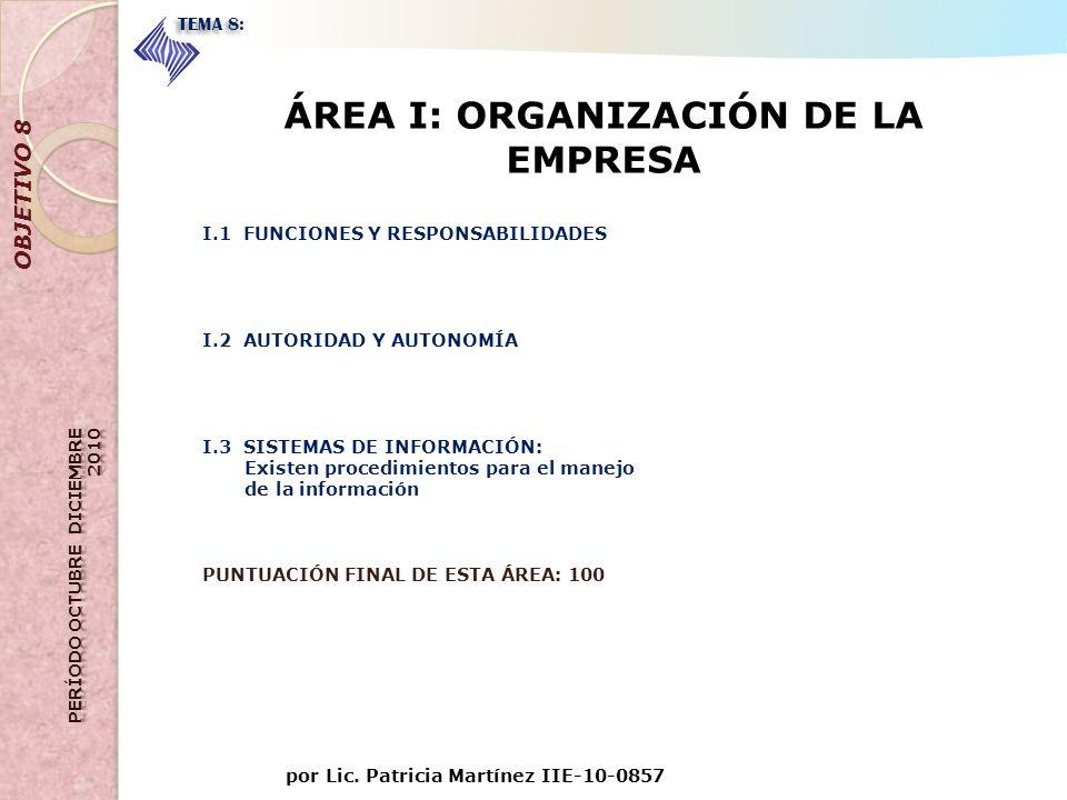ÁREA I: ORGANIZACIÓN DE LA EMPRESA