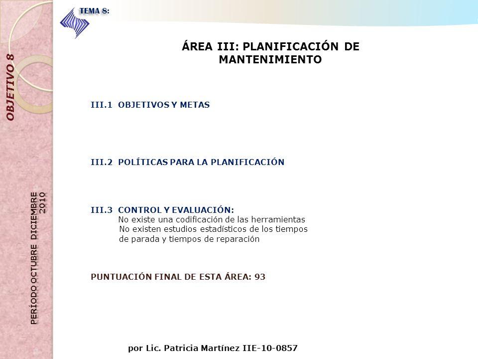 ÁREA III: PLANIFICACIÓN DE
