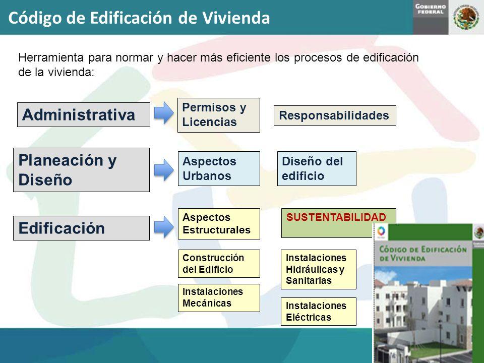 Código de Edificación de Vivienda