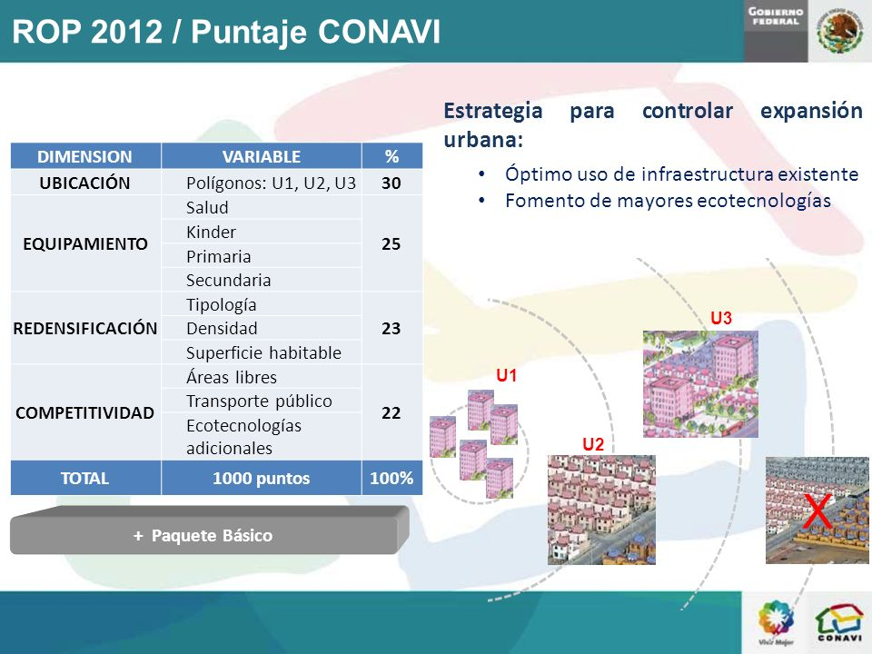 ROP 2012 / Puntaje CONAVI Estrategia para controlar expansión urbana: Óptimo uso de infraestructura existente.
