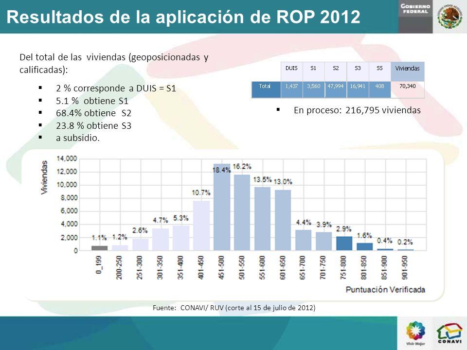 Fuente: CONAVI/ RUV (corte al 15 de julio de 2012)