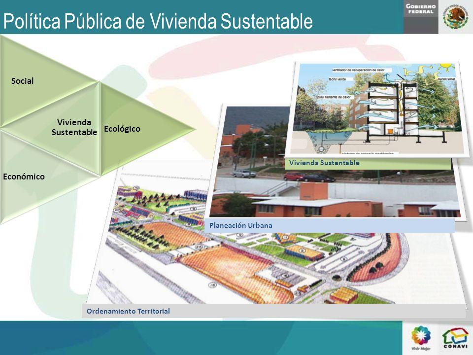Política Pública de Vivienda Sustentable