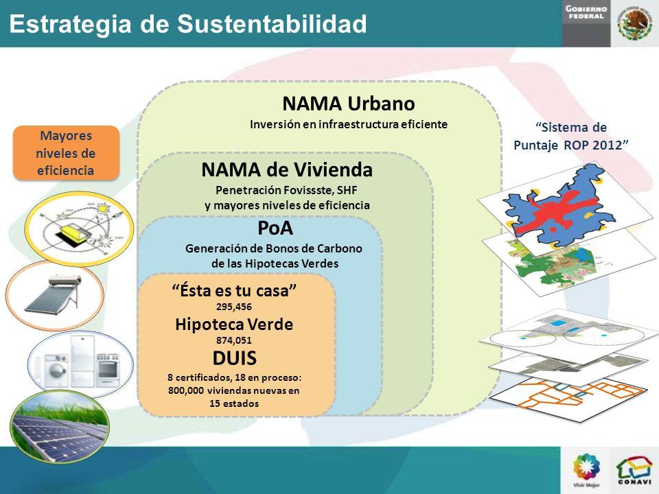 Estrategia de Sustentabilidad