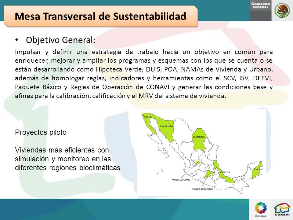 Mesa Transversal de Sustentabilidad