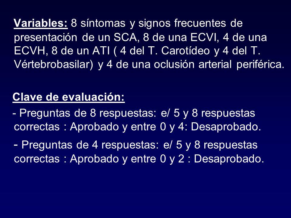 Variables: 8 síntomas y signos frecuentes de presentación de un SCA, 8 de una ECVI, 4 de una ECVH, 8 de un ATI ( 4 del T. Carotídeo y 4 del T. Vértebrobasilar) y 4 de una oclusión arterial periférica.