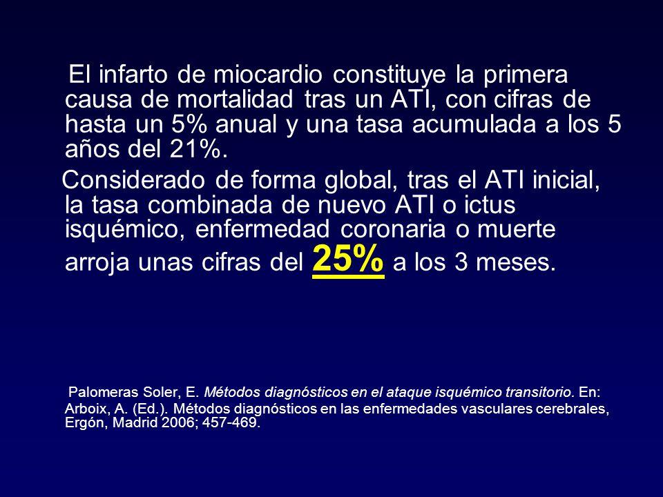 El infarto de miocardio constituye la primera causa de mortalidad tras un ATI, con cifras de hasta un 5% anual y una tasa acumulada a los 5 años del 21%.