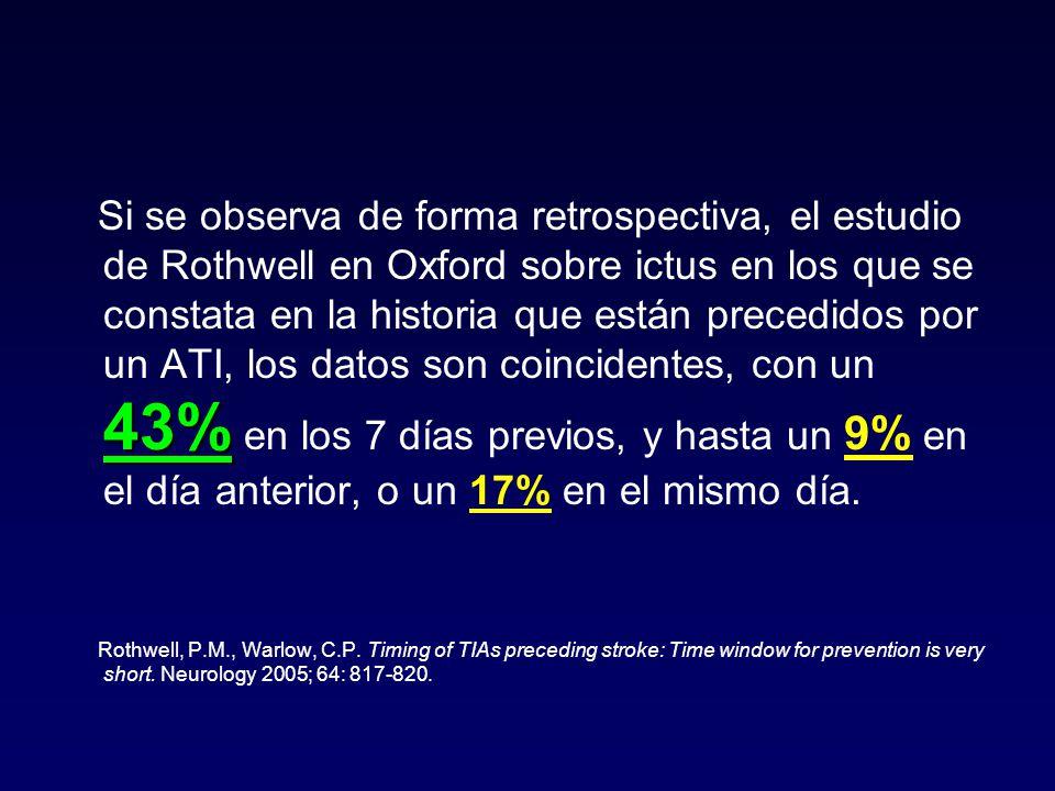 Si se observa de forma retrospectiva, el estudio de Rothwell en Oxford sobre ictus en los que se constata en la historia que están precedidos por un ATI, los datos son coincidentes, con un 43% en los 7 días previos, y hasta un 9% en el día anterior, o un 17% en el mismo día.