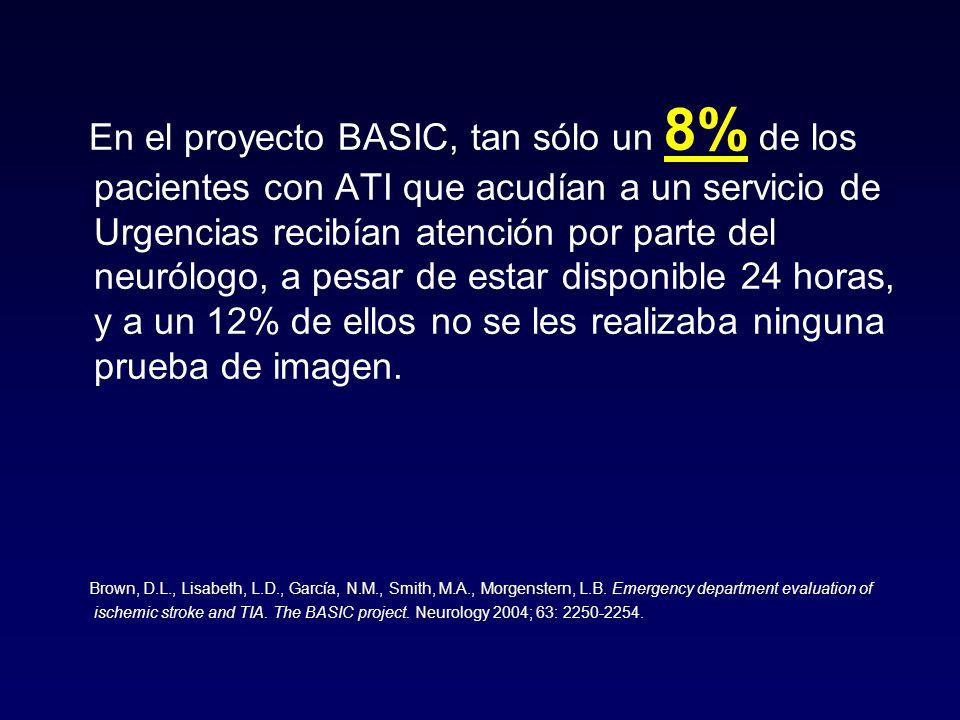 En el proyecto BASIC, tan sólo un 8% de los pacientes con ATI que acudían a un servicio de Urgencias recibían atención por parte del neurólogo, a pesar de estar disponible 24 horas, y a un 12% de ellos no se les realizaba ninguna prueba de imagen.