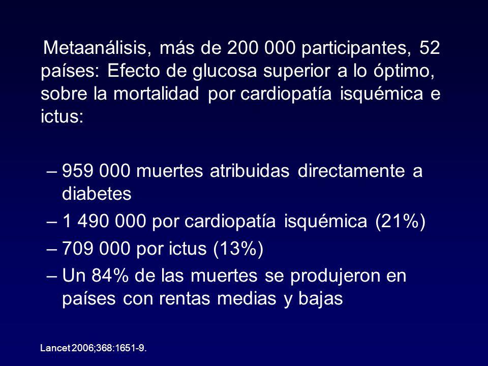 959 000 muertes atribuidas directamente a diabetes