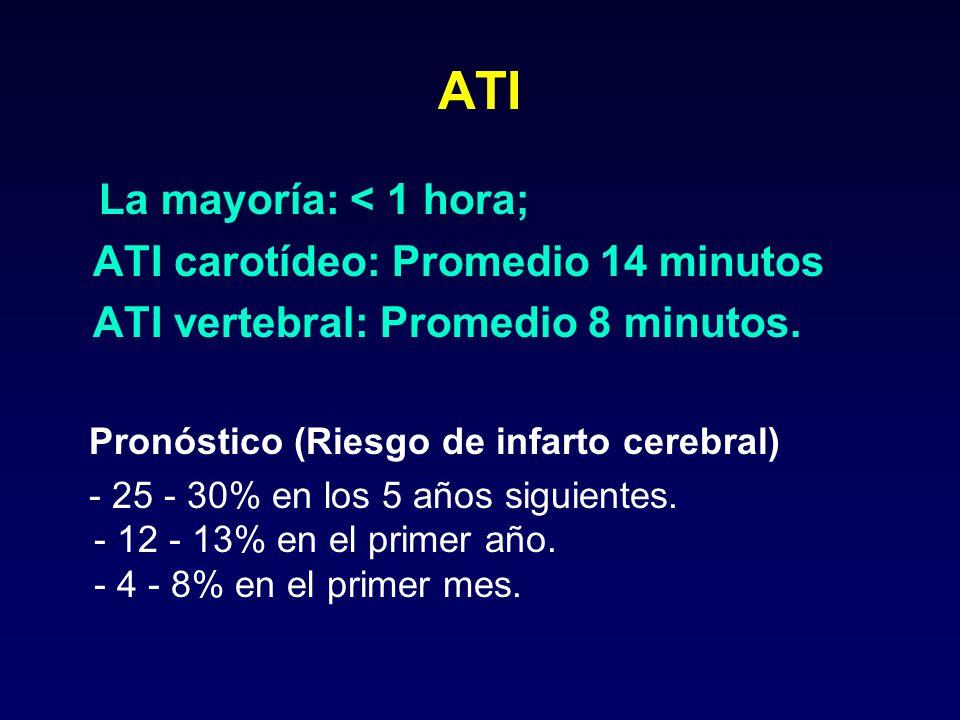 ATI ATI carotídeo: Promedio 14 minutos