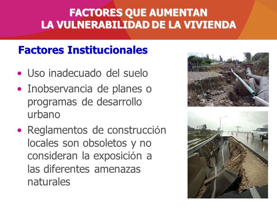 Factores Institucionales