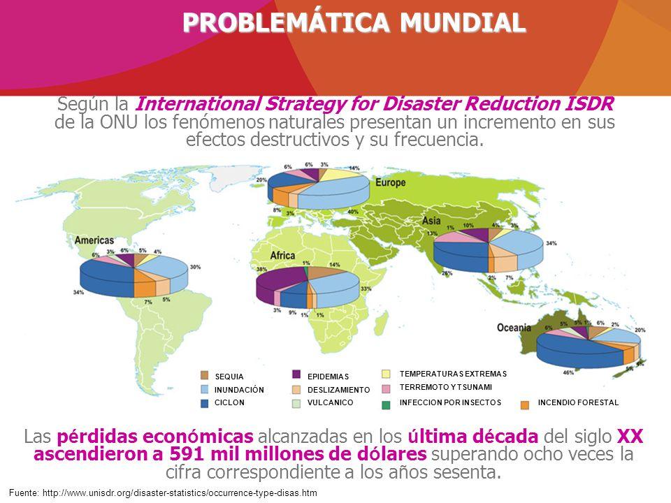 PROBLEMÁTICA MUNDIAL