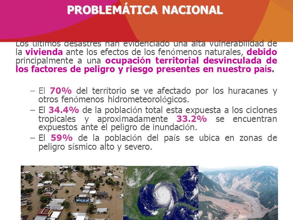 PROBLEMÁTICA NACIONAL