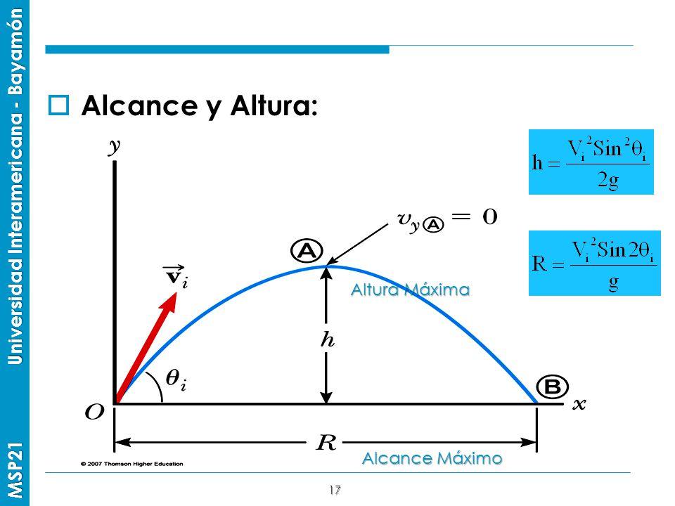 Alcance y Altura: Altura Máxima Alcance Máximo