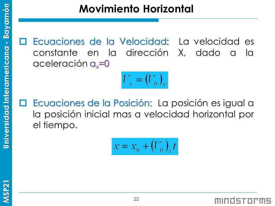Movimiento Horizontal