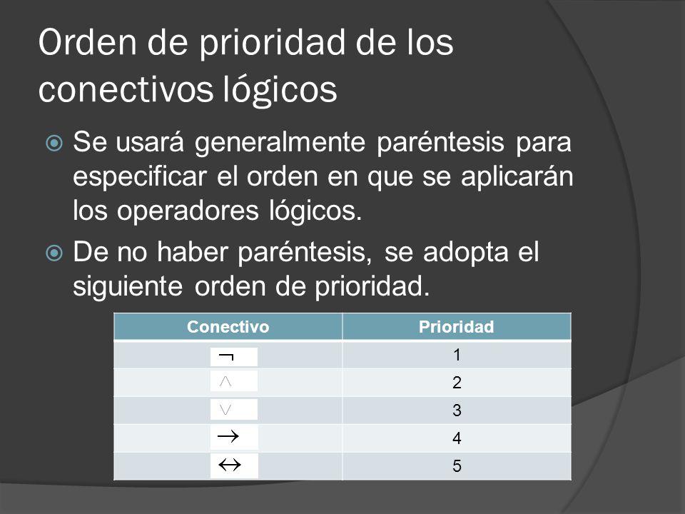 Orden de prioridad de los conectivos lógicos