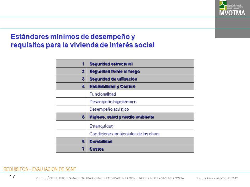Estándares mínimos de desempeño y requisitos para la vivienda de interés social