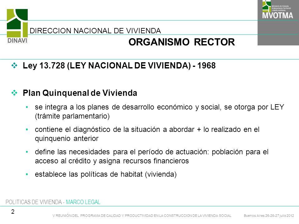 ORGANISMO RECTOR Ley 13.728 (LEY NACIONAL DE VIVIENDA) - 1968