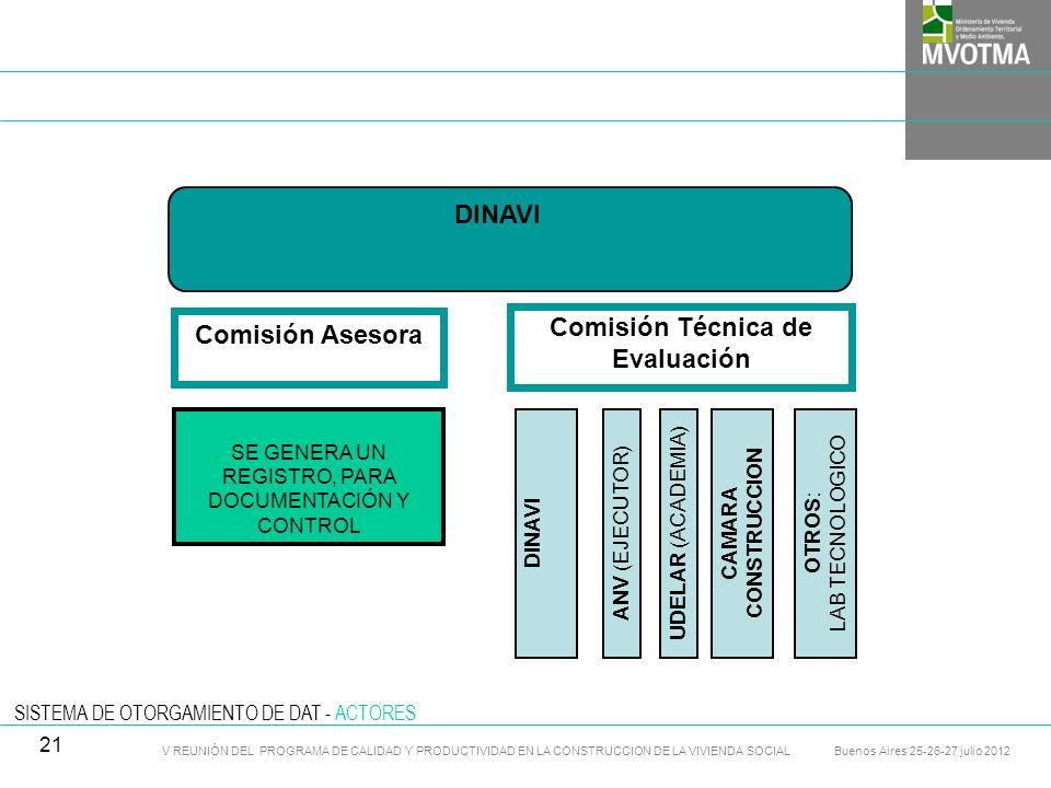 Comisión Técnica de Evaluación