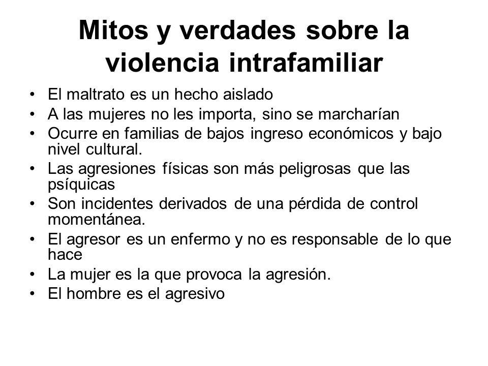 Mitos y verdades sobre la violencia intrafamiliar
