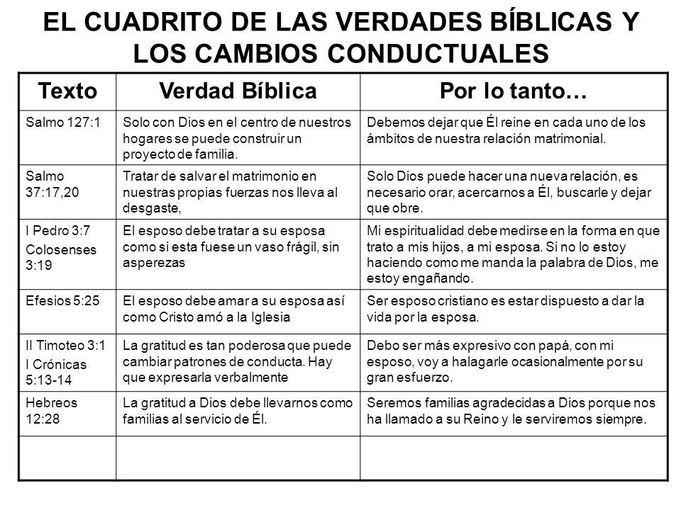 EL CUADRITO DE LAS VERDADES BÍBLICAS Y LOS CAMBIOS CONDUCTUALES
