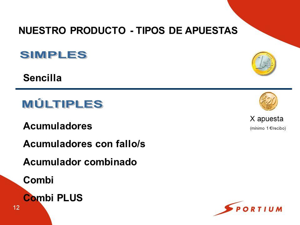 SIMPLES MÚLTIPLES NUESTRO PRODUCTO - TIPOS DE APUESTAS Sencilla