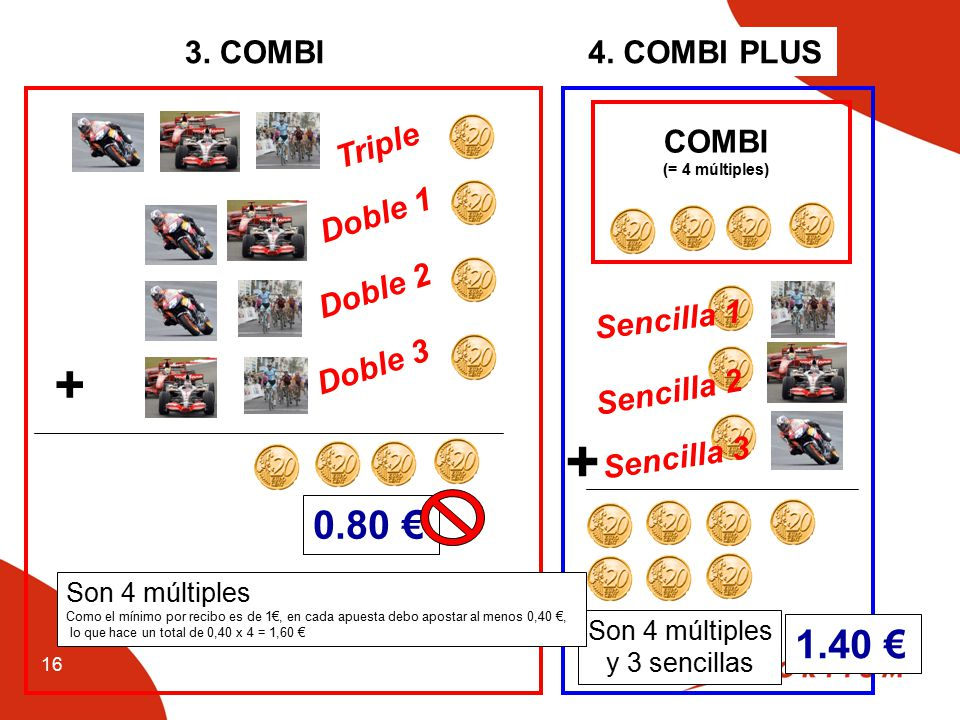 + + 0.80 € 1.40 € 3. COMBI 4. COMBI PLUS COMBI Triple Doble 1 Doble 2