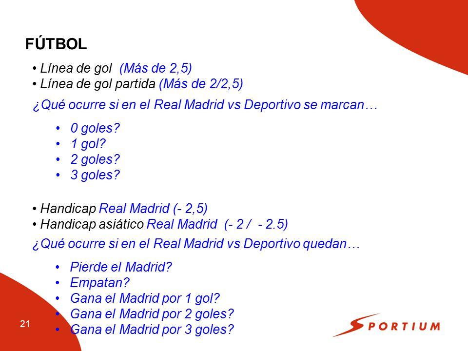 FÚTBOL Línea de gol (Más de 2,5) Línea de gol partida (Más de 2/2,5)