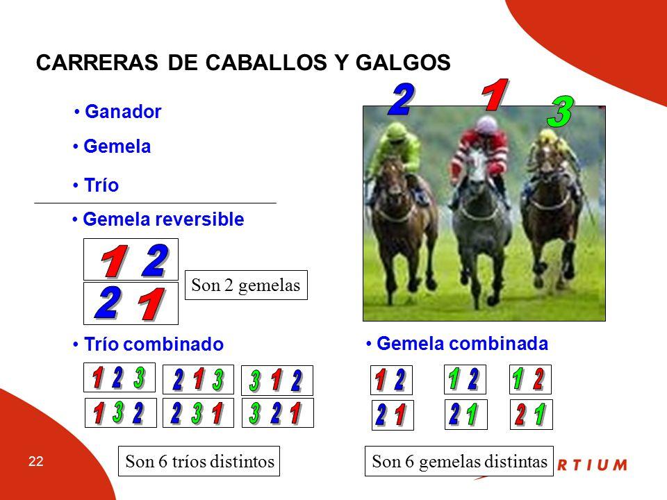 1 2 3 1 2 CARRERAS DE CABALLOS Y GALGOS Ganador Gemela Trío