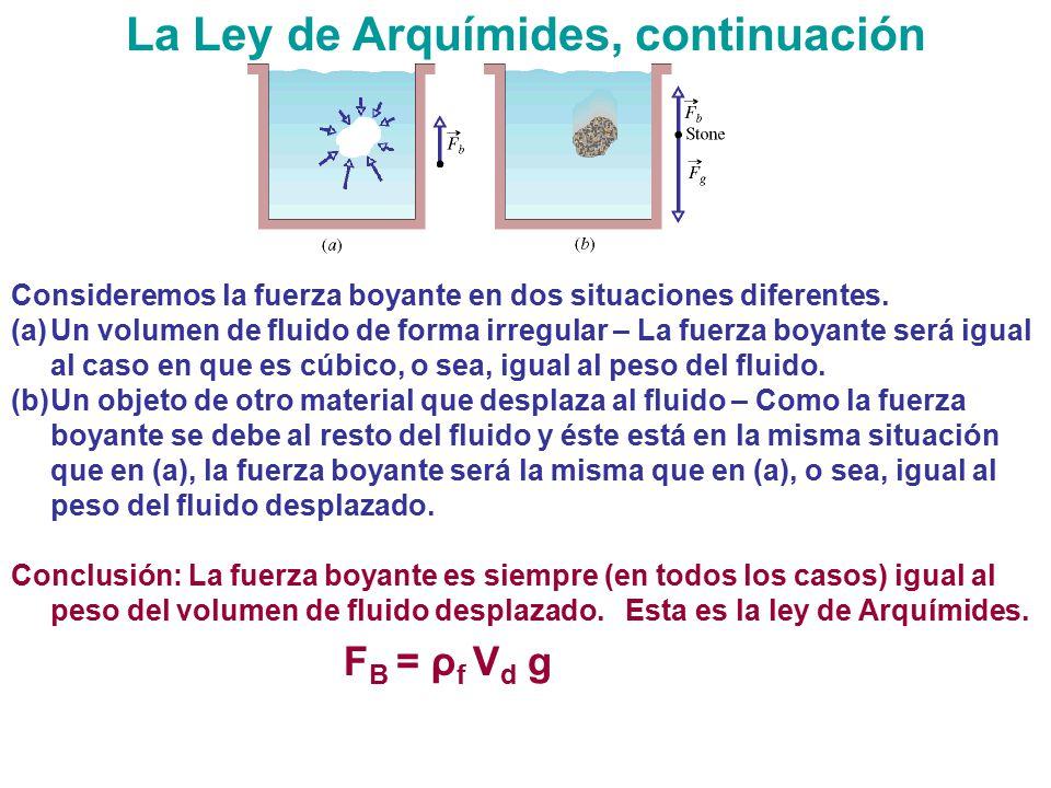 La Ley de Arquímides, continuación