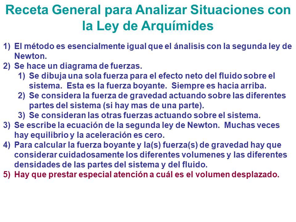 Receta General para Analizar Situaciones con la Ley de Arquímides