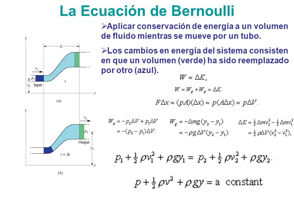 La Ecuación de Bernoulli
