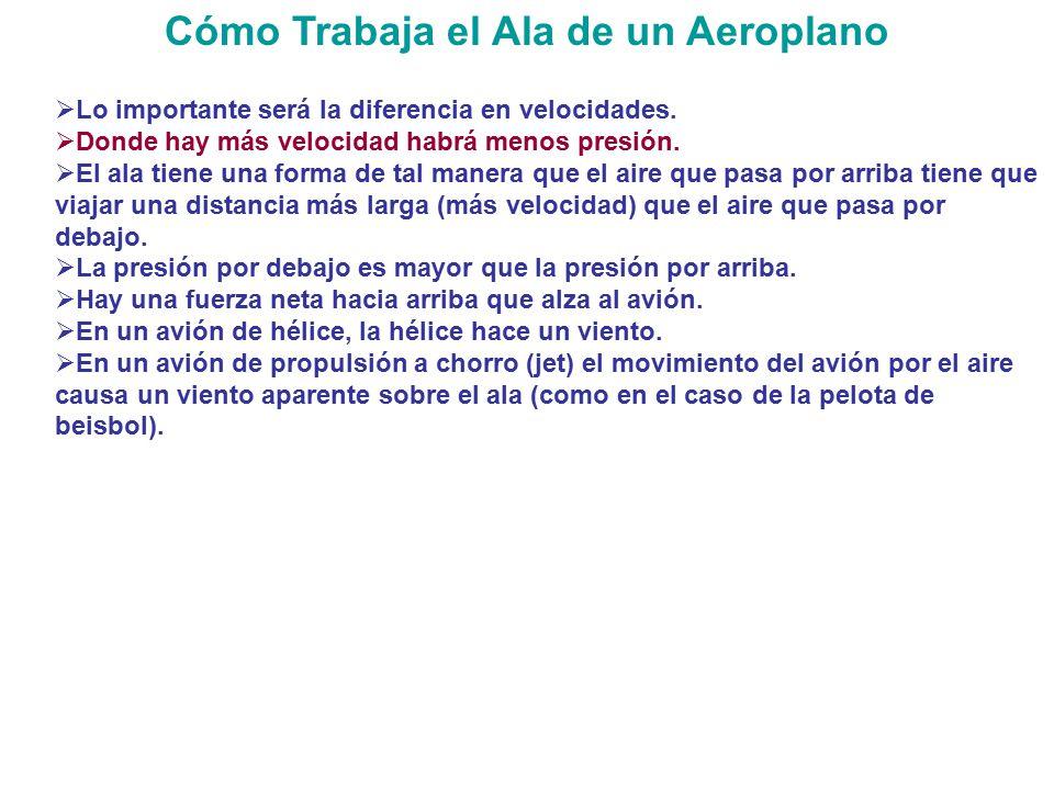 Cómo Trabaja el Ala de un Aeroplano
