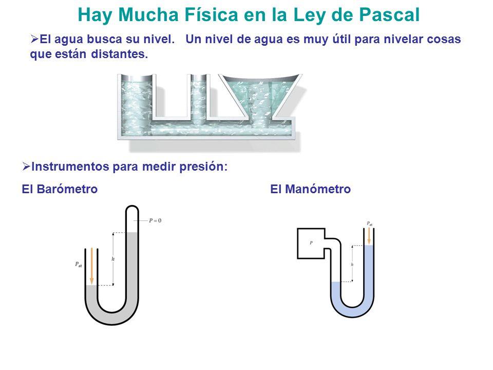 Hay Mucha Física en la Ley de Pascal