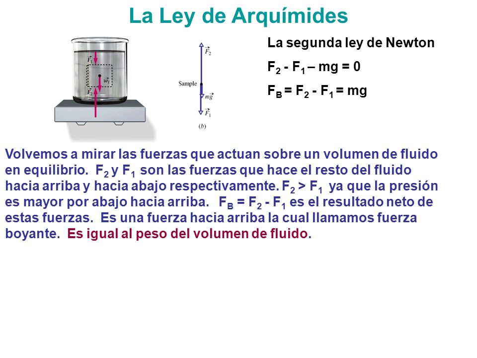 La Ley de Arquímides La segunda ley de Newton F2 - F1 – mg = 0