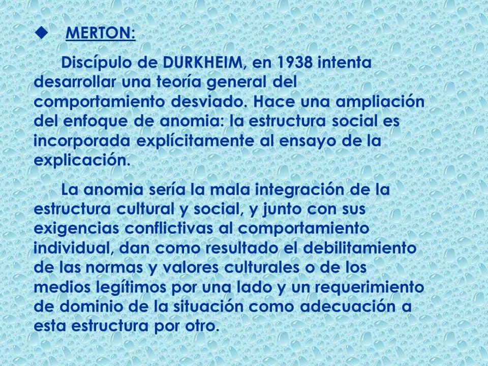 MERTON: