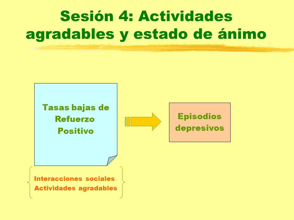 Sesión 4: Actividades agradables y estado de ánimo