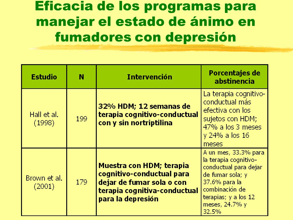 Eficacia de los programas para manejar el estado de ánimo en fumadores con depresión