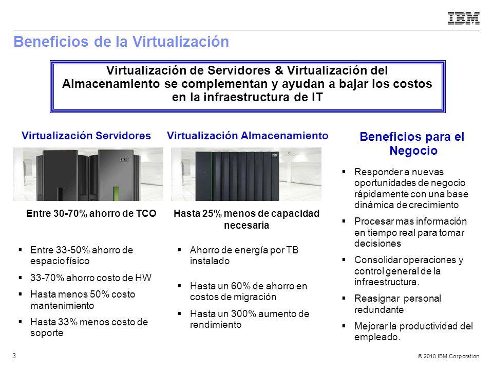 Beneficios de la Virtualización
