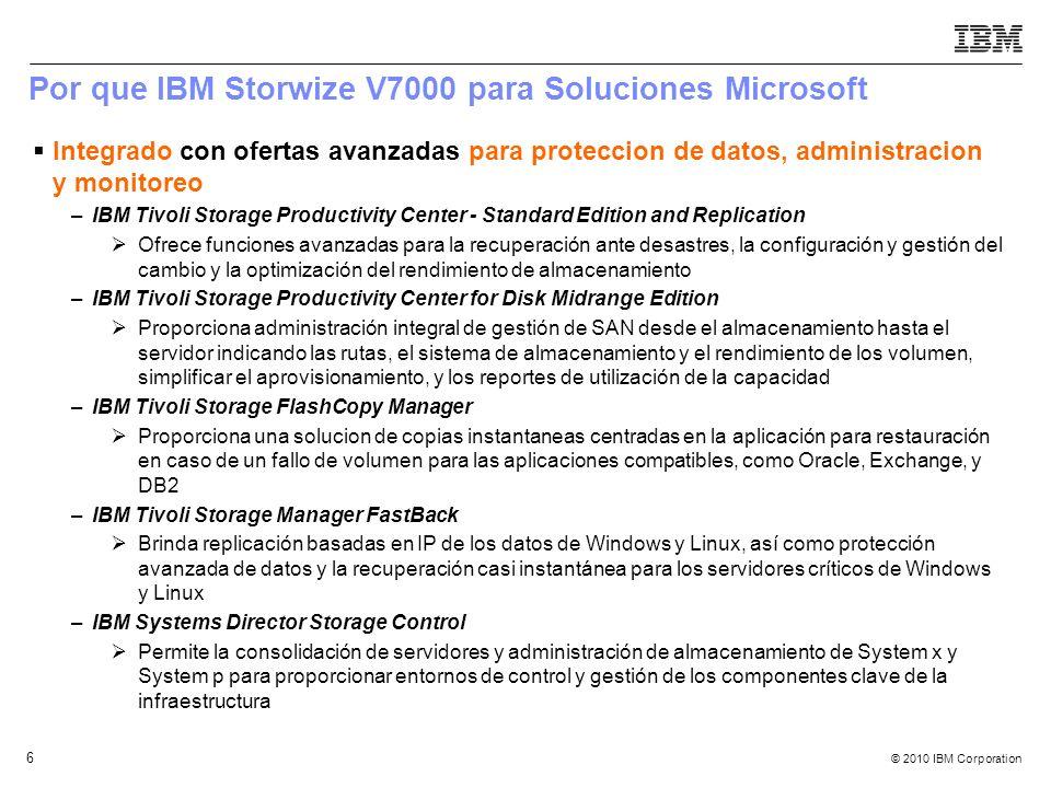 Por que IBM Storwize V7000 para Soluciones Microsoft