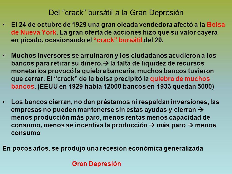 Del crack bursátil a la Gran Depresión