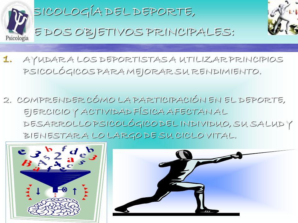 LA PSICOLOGÍA DEL DEPORTE, TIENE DOS OBJETIVOS PRINCIPALES: