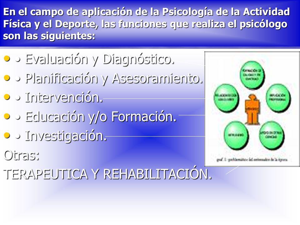 • Evaluación y Diagnóstico. • Planificación y Asesoramiento.