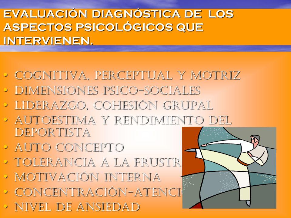 EVALUACIÓN DIAGNÓSTICA DE LOS ASPECTOS PSICOLÓGICOS QUE INTERVIENEN.