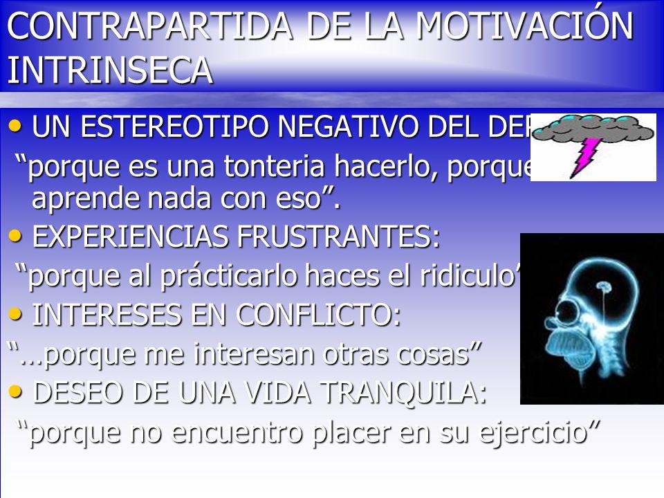 CONTRAPARTIDA DE LA MOTIVACIÓN INTRINSECA