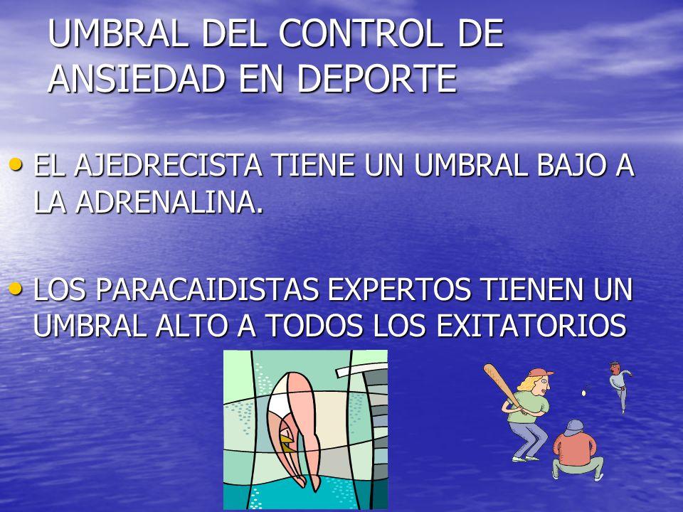 UMBRAL DEL CONTROL DE ANSIEDAD EN DEPORTE