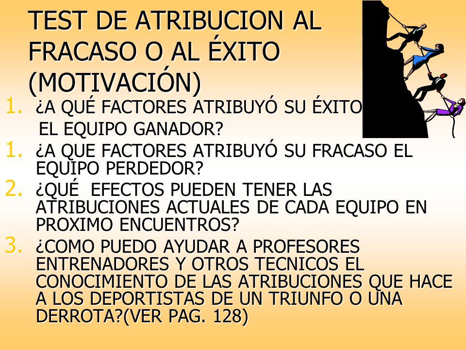 TEST DE ATRIBUCION AL FRACASO O AL ÉXITO (MOTIVACIÓN)