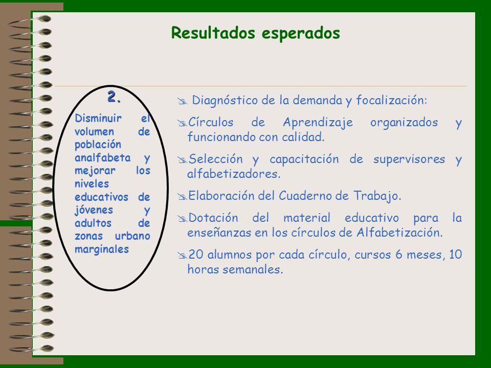 Resultados esperados Diagnóstico de la demanda y focalización: